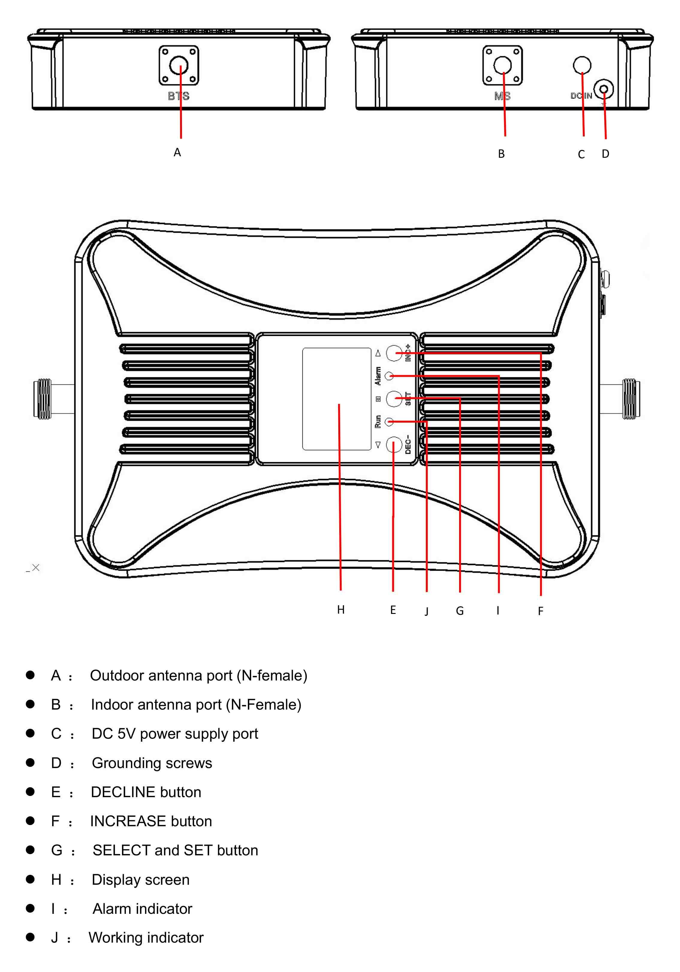 信号放大器, 直放站, 手机信号增强器, 手机信号放大器